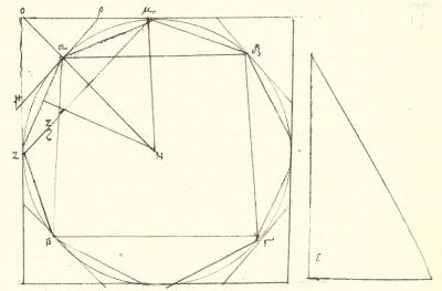 Medida del círculo