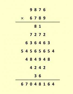Multiplicación por rombo